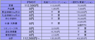 shiryou 1